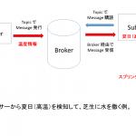 IoT 検定を独学で合格する方法 (4. ネットワーク)