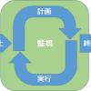 プロセスマップ (PMBOK)