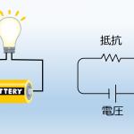 オームの法則 (IoT 検定対策講座)