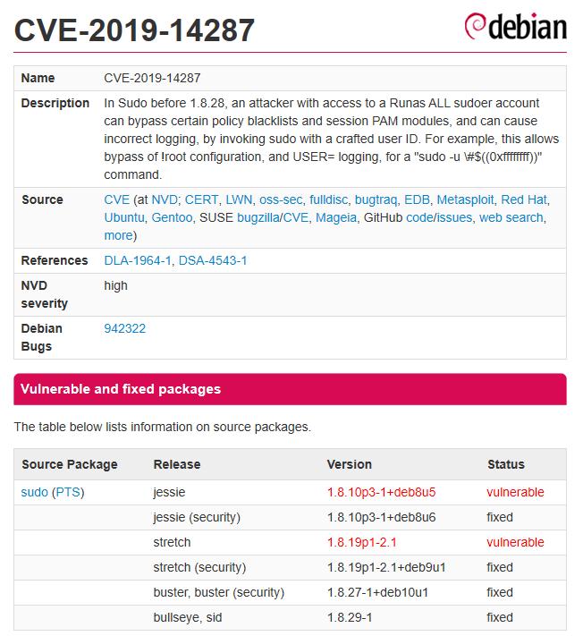 CVE-2019-14287