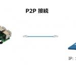 ラズパイ4をLANケーブルでP2P 接続する場合は気を付けて